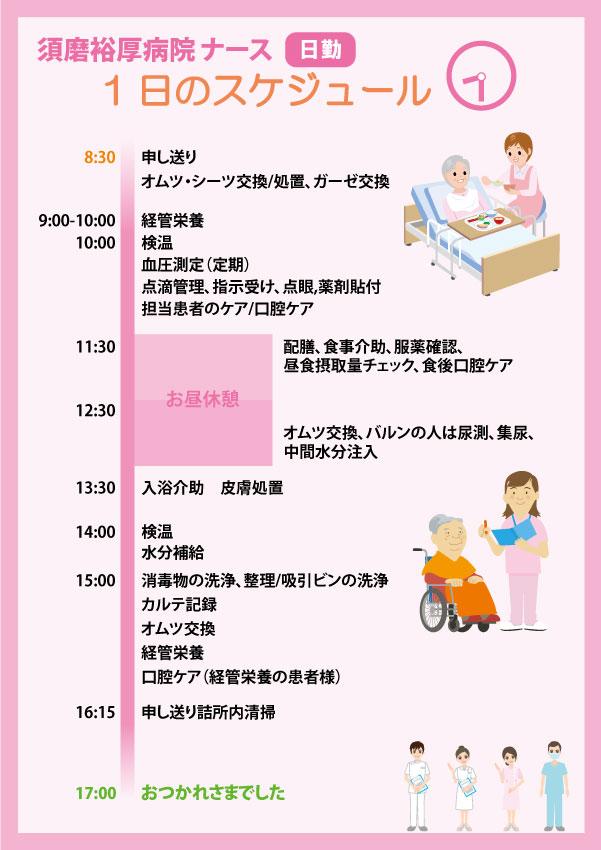 看護師日勤業務